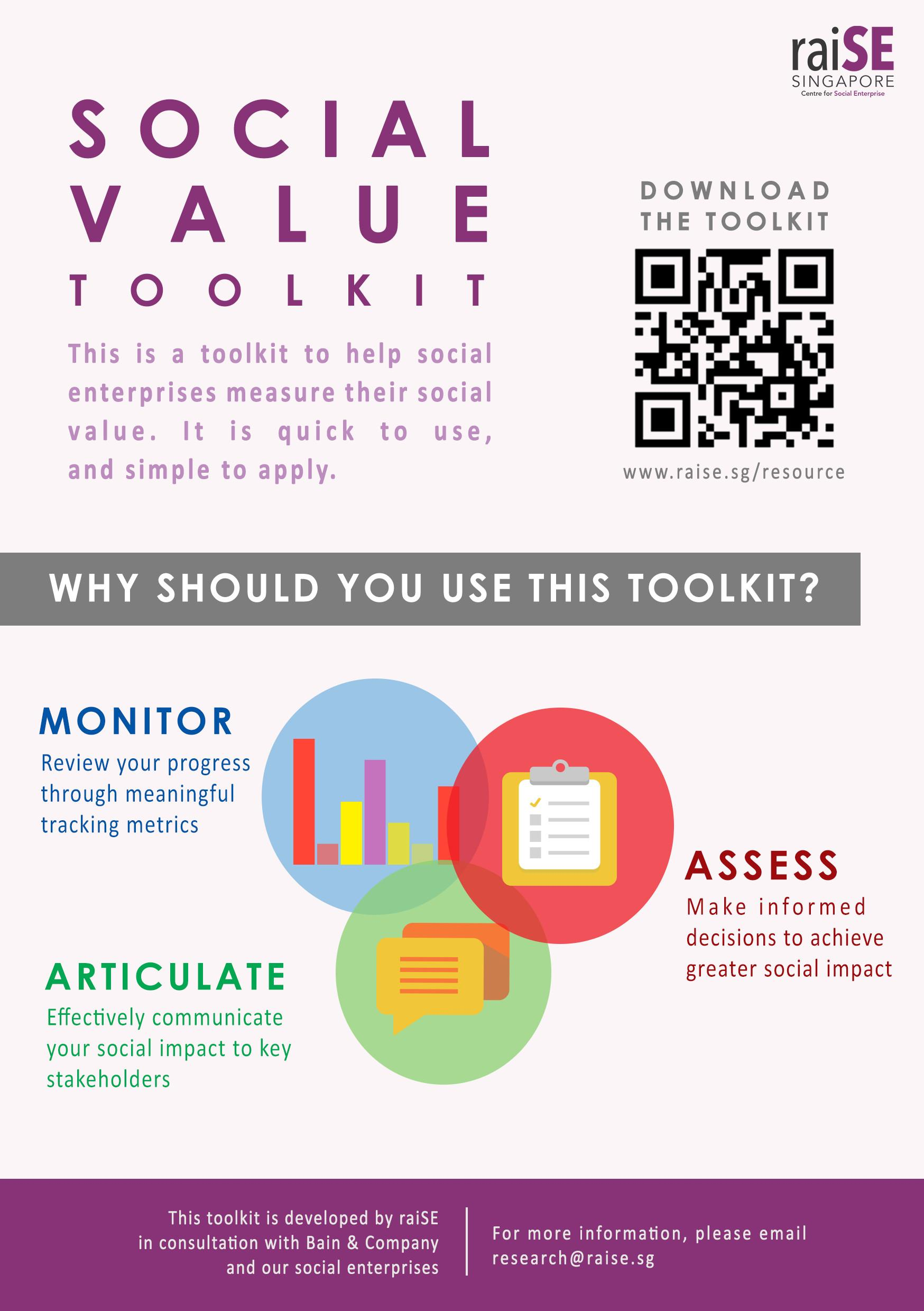 Social Value Toolkit